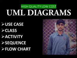 Create your UML diagram in Visio