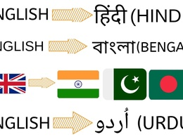Translate English to Hindi and English to Urdu or Vice versa
