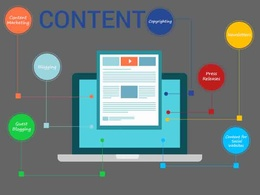 Write web content with highly seo optimised 500 words