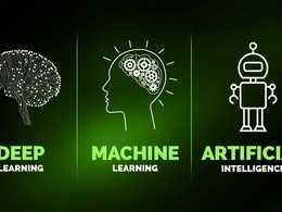 Develop App On Deep Learning And Artificial Intelligence