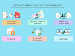 Document Management Solution (DMS) Best Practice on SharePoint