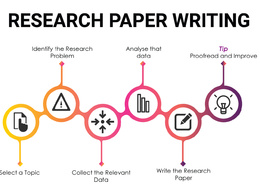 Write a research paper of 2000-3000 words on any topic