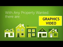 Create a graphics video in this style / Free UK voice-over