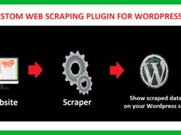 Develop Web Scraping Plugin for Wordpress