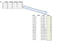 Send you an Excel file to transform matrix data into a list
