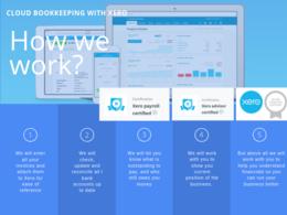 Provide Xero bookkeeping