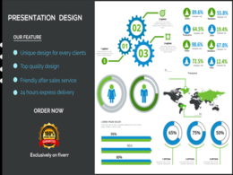 Create Professional Business Presentation Upto 30 Slides
