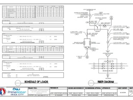 CONVERT PDF FILES INTO DWG FORMAT