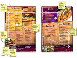 Increase restaurant / takeaway bottom line via Menu Engineering