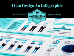 Design A Well Styled Infographic With Unlimited Revisions
