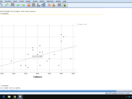 Analyze and interpret your data using SPSS