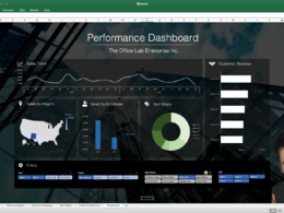 Create dynamic dashboard with pivot filters in Microsoft Excel