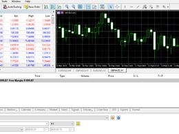 Develop your Metatrader EA and indicators