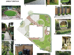 Provide a landscape design for your garden in 2d