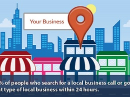 Add your business details Manually on 45 USA citation sites