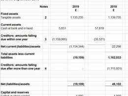Prepare UK Final account VAT, Corporation tax and Annual Return