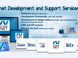 Fixing any ASP.NET | .NET CORE | WEBAPI  Applications Issue