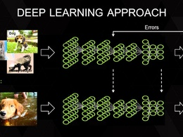 Design  Deep Learning, Machine Learning models and applications