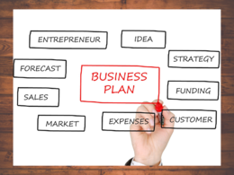 Write a startup business plan including a full Financial Plan