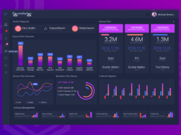 Design dashboard or web application design