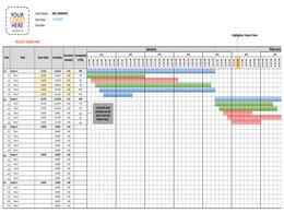 I will create dynamic gantt chart in microsoft excel