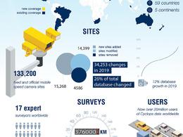 Design infographics