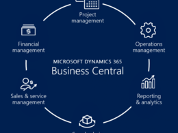 Implement Microsoft Dynamics 365 Business Central