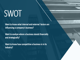Perform a SWOT for any company using secondary research