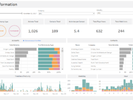 Create professional Tableau dashboards