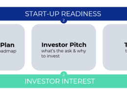 Review and provide feedback on your investor pitch