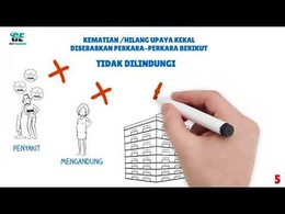 Create an engaging Malay whiteboard explainer animation