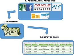 DATA MACHINE - Transform data from any source to ONE excel table