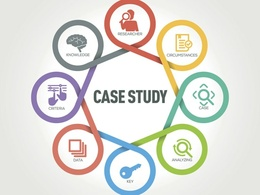 Write a business case study and research for you (300 words)