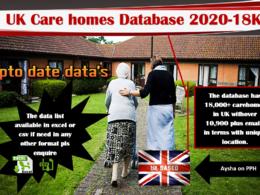 Provide UK care home database 2020 - 18K withover 10K emails