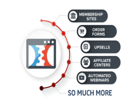 Create Clickfunnels Landing Page/ Sales Funnel/ sales page