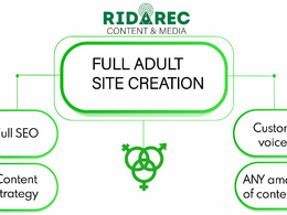 Ridarec Content and Media 's header