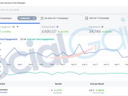 Build A Full Funnel E-commerce Facebook Ads Campaign