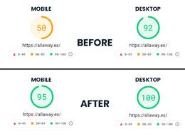 WordPress speed optimization with gtmetrix & google page speed