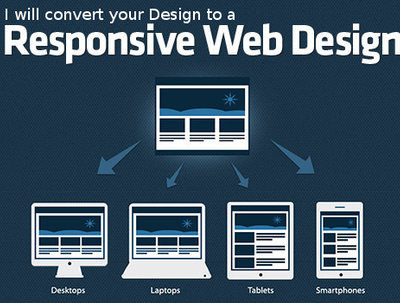 Convert your website's layout to responsive design