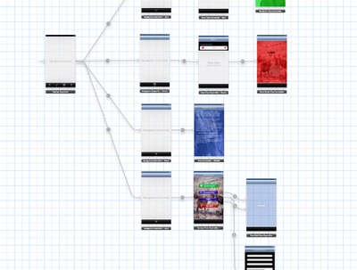 Design and create a simple IOS app