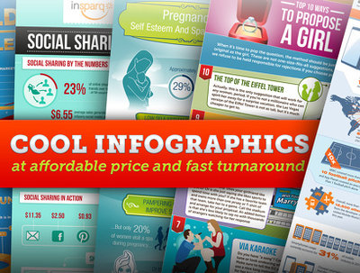 Create a beautiful infographic for your site