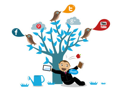 Devise your social media and marketing strategy