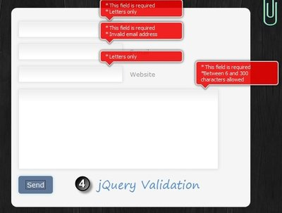 Write jquery validation  code for feedback, inquiry or quick contact page