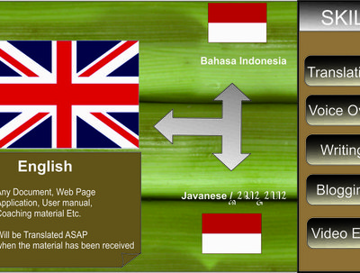 Translate from English to Indonesia, make user manual and etc
