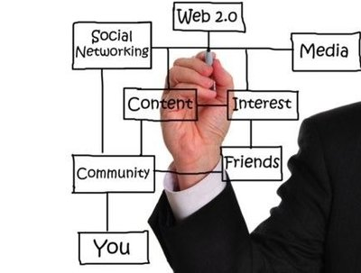 Deliver a social media training with my materials