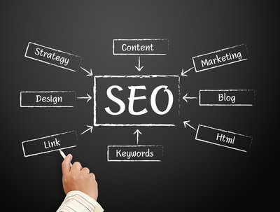 Teach you how to do your own SEO