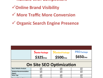 Do monthly quality content sharing SEO campaign for you