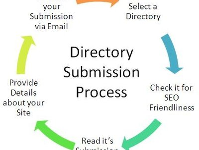 Submit your website to 30 UK directory site to boost SEO of your website