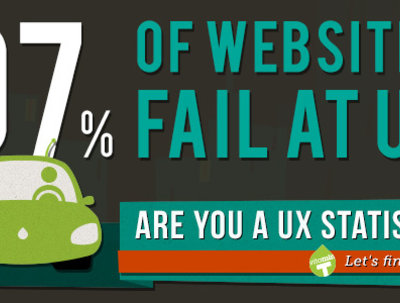 Provide an expert User Experience report of your website