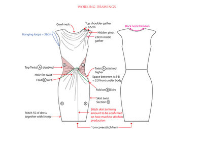 Create Fashion Design technical drawings - Specification / Spec sheets